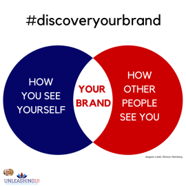 Discovering my 'Brand'